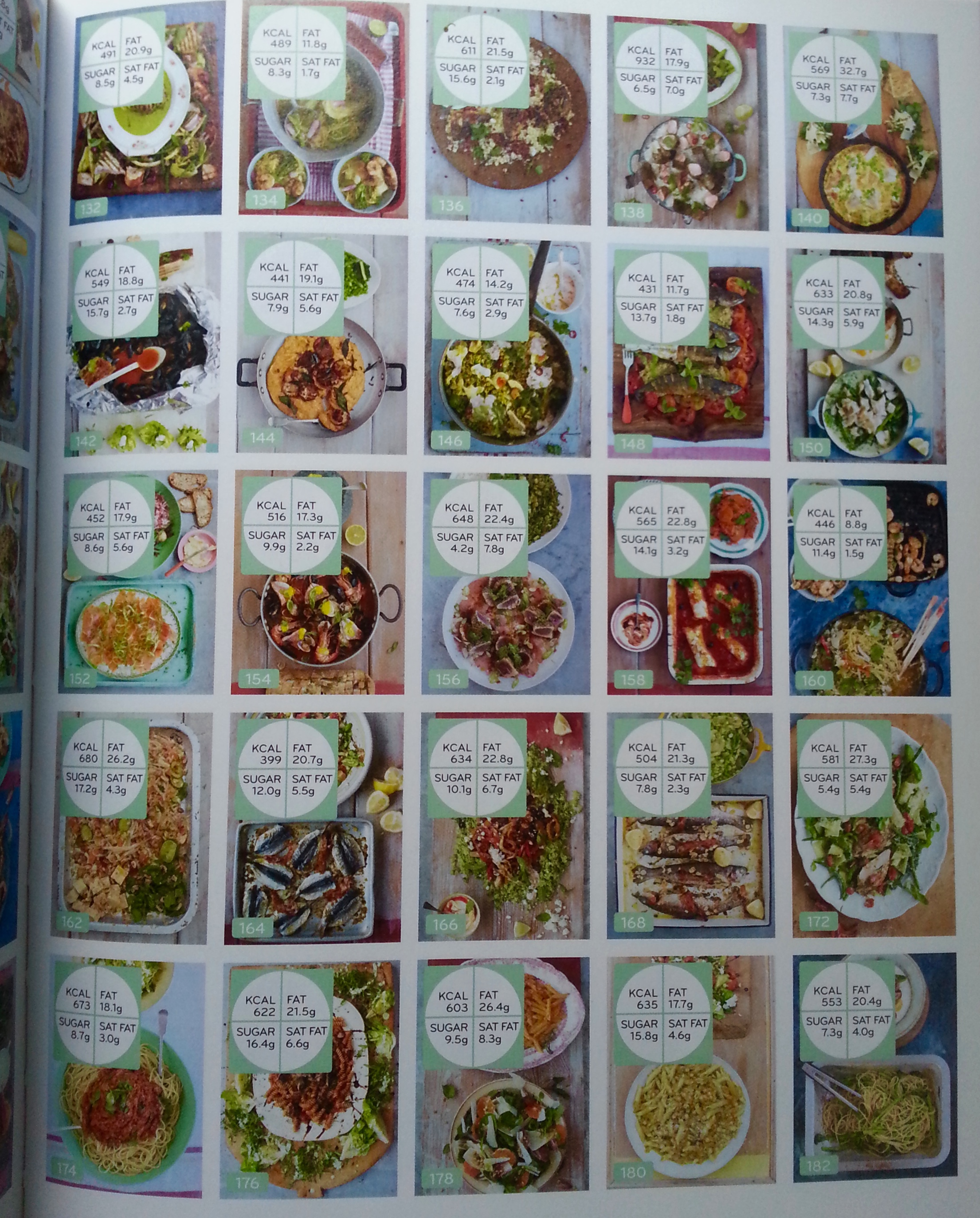 Jamies 15 minute meals book review everywhere jamies 15 minute meals jamie oliver recipe book forumfinder Image collections