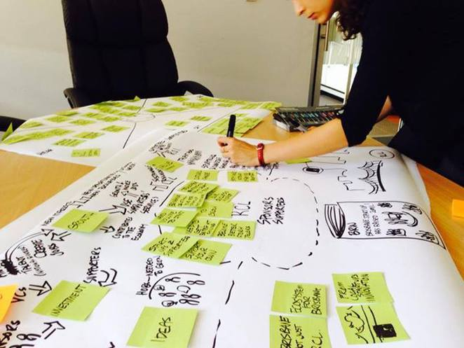 Creativity and Innovation at River City Labs