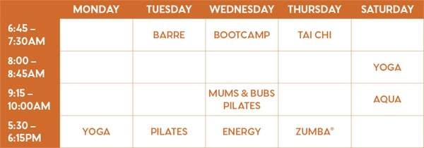 Medibank feel good, fitness program, brisbane, yoga, HIIT, pilates, timetable