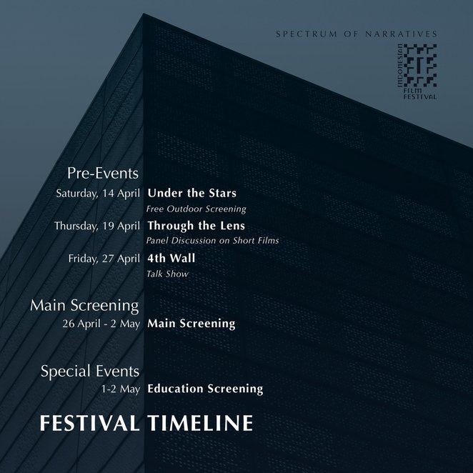 under the stars, 4th wall, talk show, panel discussion, short films, outdoor screening, iff education screening, through the lens, 13th indonesian film festibval 2018, high school revunion, discursive space, arts west, immigration museum, galih dan ratna, indonesian movie, foreign movie, community event, cultural event, fun things to do, subtitled movie, classic indonesian movie, film festival, commercial and arthouse cinema, cinema, university of melbourne indonesian student association, free event
