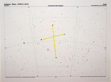 Name-A-Star Map