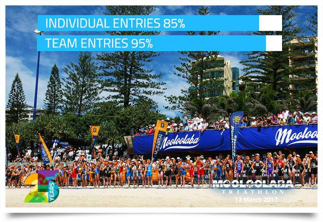Mooloolaba Triathlon Festival, 10 to 12 March 2017, Mooloolaba Twilight 5km Run, Twilight Sprint, One Kilometre Ocean Swim, Mooloolaba Superkidz Triathlon, Mooloolaba Special Triathlon, 2017 Mooloolaba IT Triathlon World Cup, Mooloolaba Triathlon