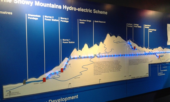 snowy hydro discovery centre, cooma, canberra, NSW, ACT, jindabyne, history, snowy mountains,
