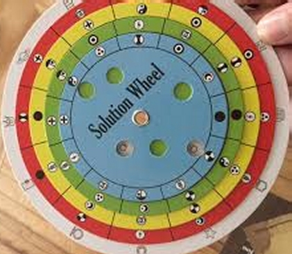 The Solution Wheel (pic Thinkfun site)