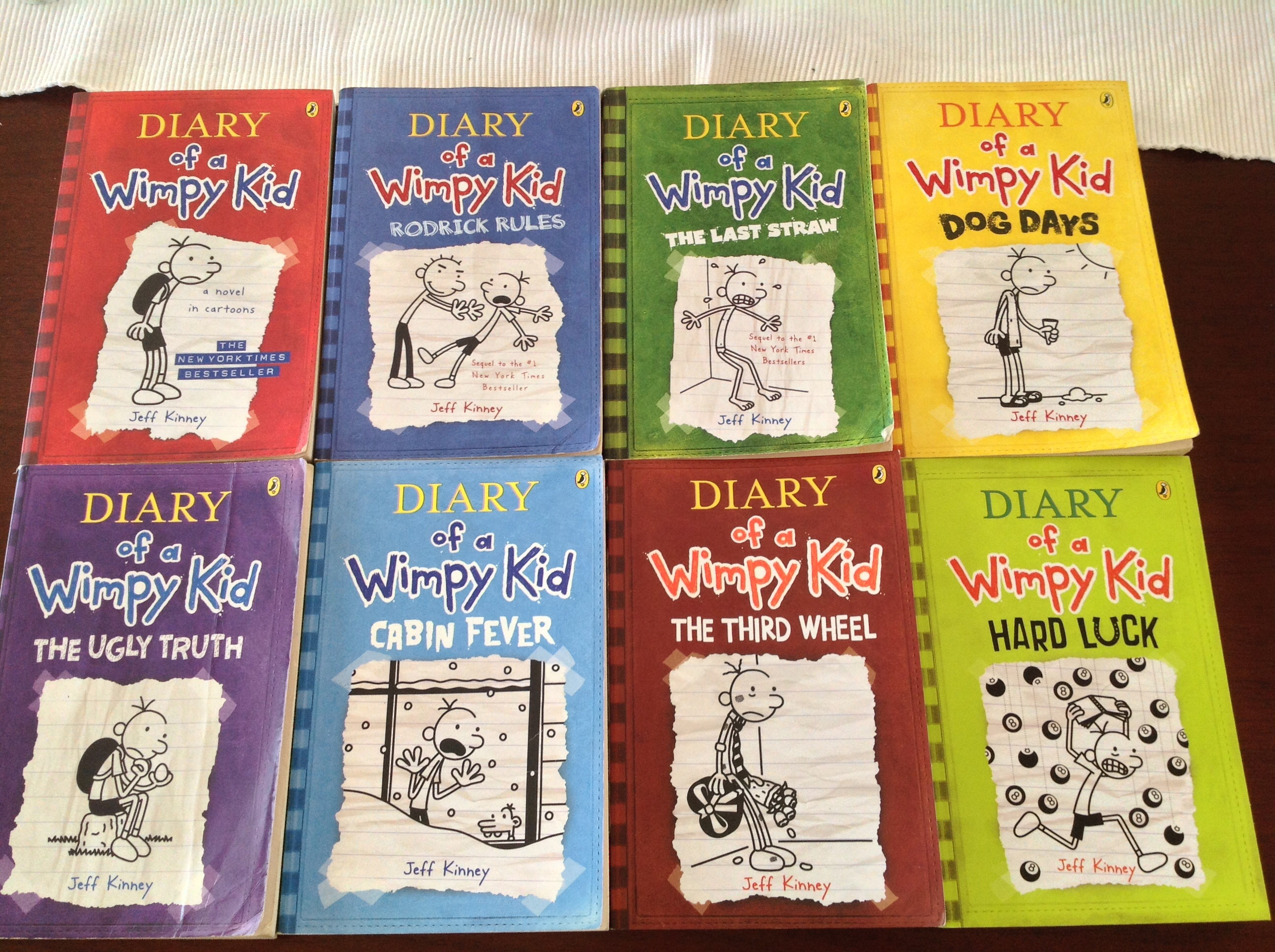 diary of a wimpy kid and The diary of a wimpy kid community note includes chapter-by-chapter summary and analysis, character list, theme list, historical context, author biography and quizzes written by community.