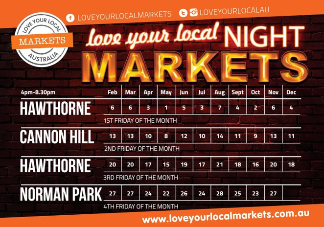 Love Your Local Markets