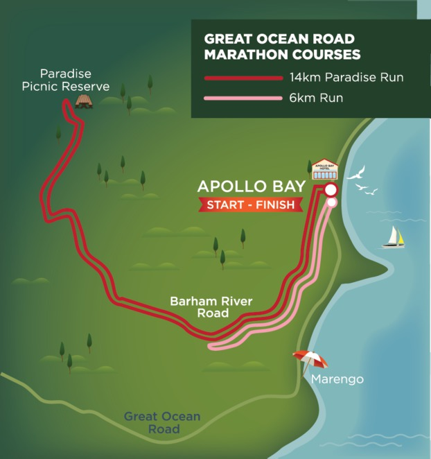 marathon, great ocean road, apollo bay, maps