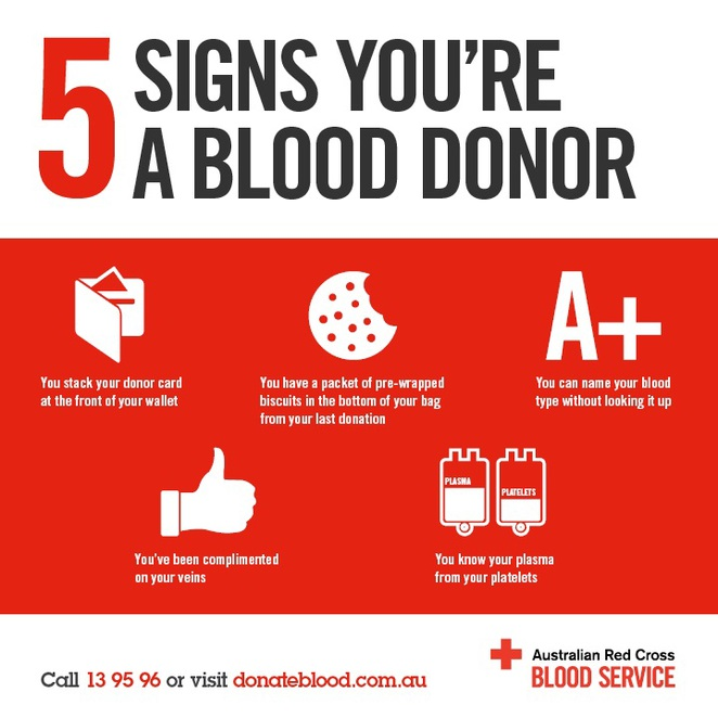 Donate Blood at Town Hall Donor Centre - Sydney