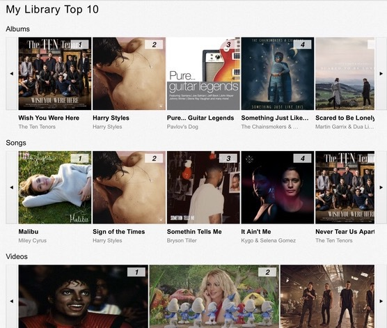Library, music download
