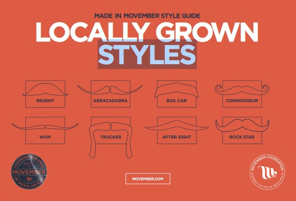 Moustache Style Guide