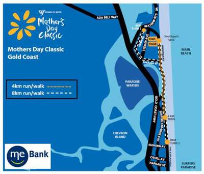 Mothers Day Classic Gold Coast