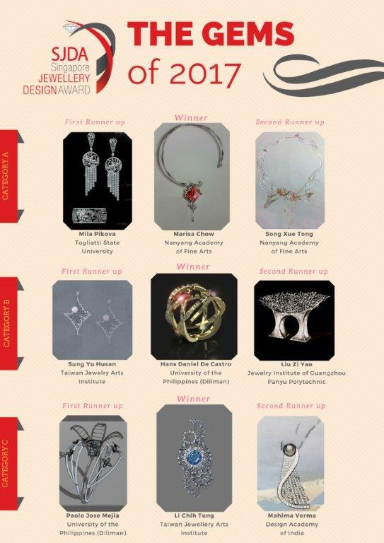 Singapore Jewellery & Gem Fair 2017 - Singapore