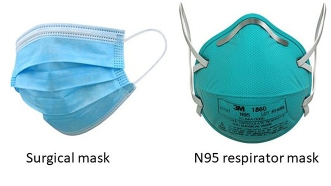 A disposable surgical mask (left) and N95 respirator mask (right). Photograph courtesy of Thomas Perls, The Conversation)