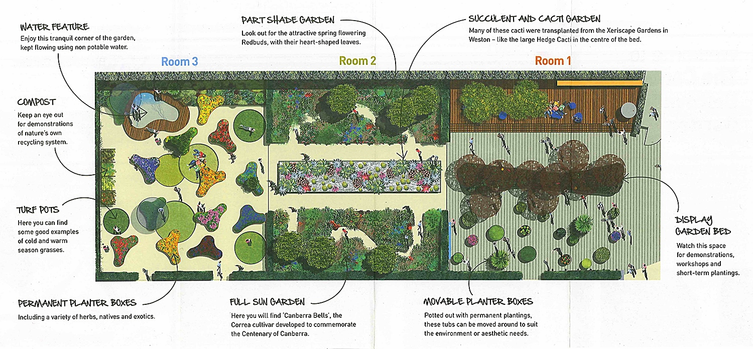 The canberra discovery garden national arboretum canberra for Garden design ideas canberra