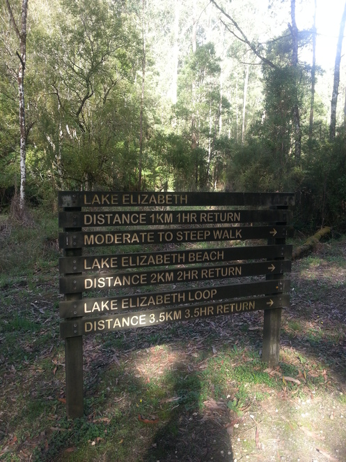 Lake Elizabeth - Signpost for the various lengths of walks