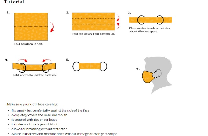 Make your own no-sew face mask tutorial provided by the CDC