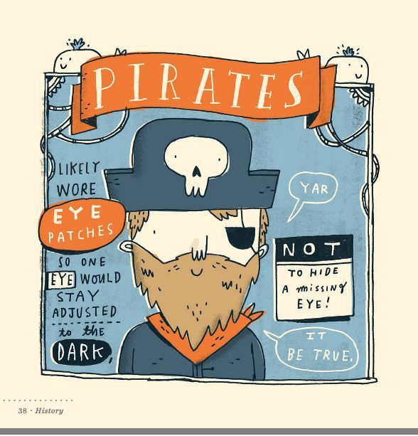 random illustrated facts, facts about pirates, pirate eye patches