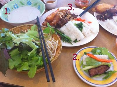 How to eat this meal?
