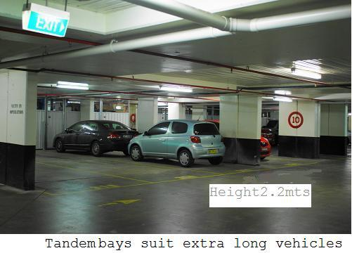 Where Is Sydney S Cheapest Parking Sydney
